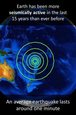 Earthquake facts - back
