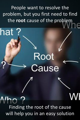 Understand The Root Cause(s) Of The Problem knowledge cards