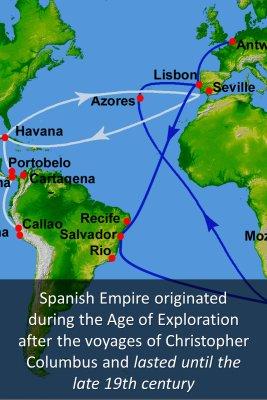 Spanish Empire 2/2 bite sized information