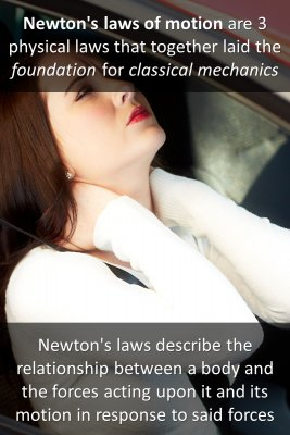 Newton's laws of motion 1/2 - front