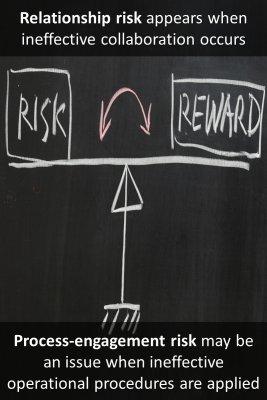 Types of risk management - back