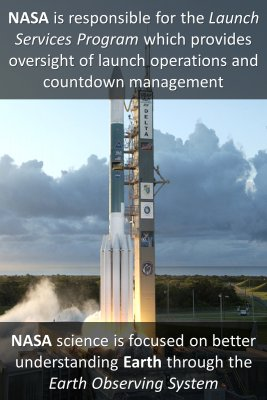 NASA Mission micro courses
