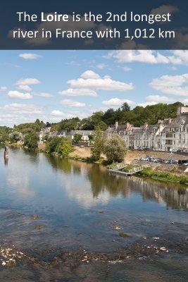 Loire river - front