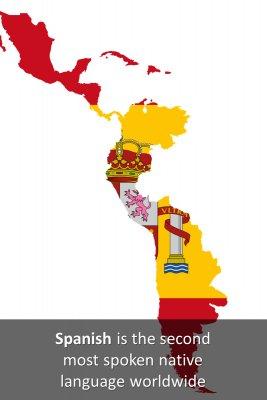 Spanish language - front