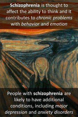 Schizophrenia's effect - back