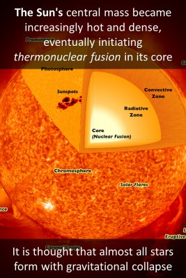 The Sun's creation micro courses