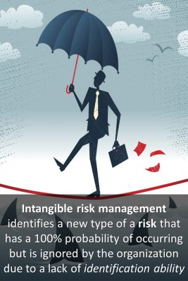Types of risk management - front