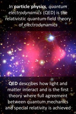 Quantum electrodynamics knowledge cards