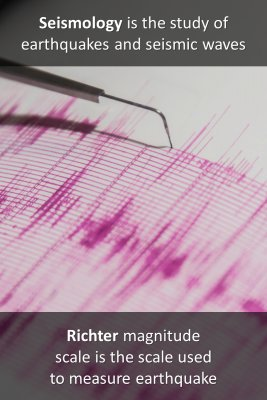 Earthquake terms bite sized information