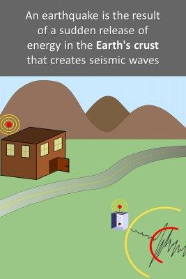 Earthquake micro-learning cards