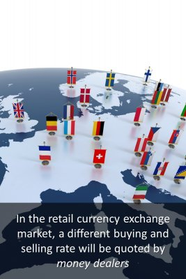 Foreign Exchange Market 2/2 knowledge cards