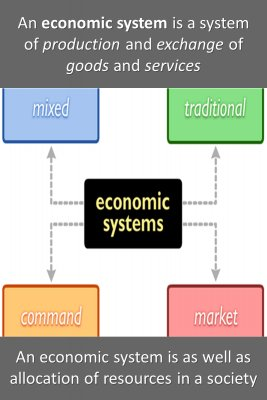 What is economic system micro-learning cards
