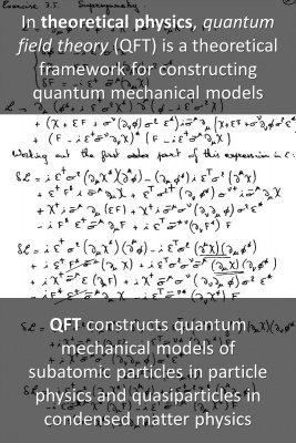 What is Quantum Field Theory micro-learning cards