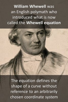 William Whewell micro courses